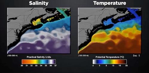 Northwest Atlantic Ocean May Get Warmer, Sooner