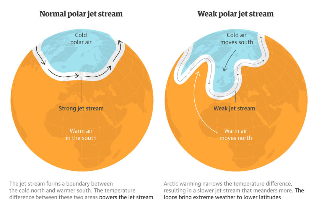 Climate change: 'human fingerprint' found on global extreme weather