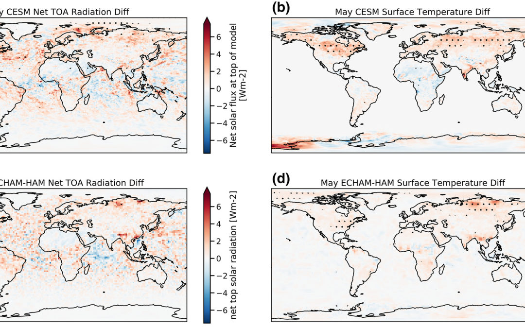 Climate Impacts of COVID‐19 Induced Emission Changes